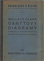 Clark: Ganttovy diagramy, 1931